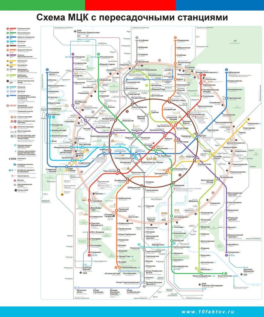 Схема Московского Центрального Кольца МЦК с пересадочными станциями