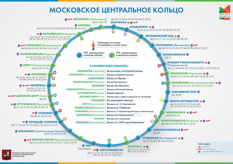 Схема МЦК