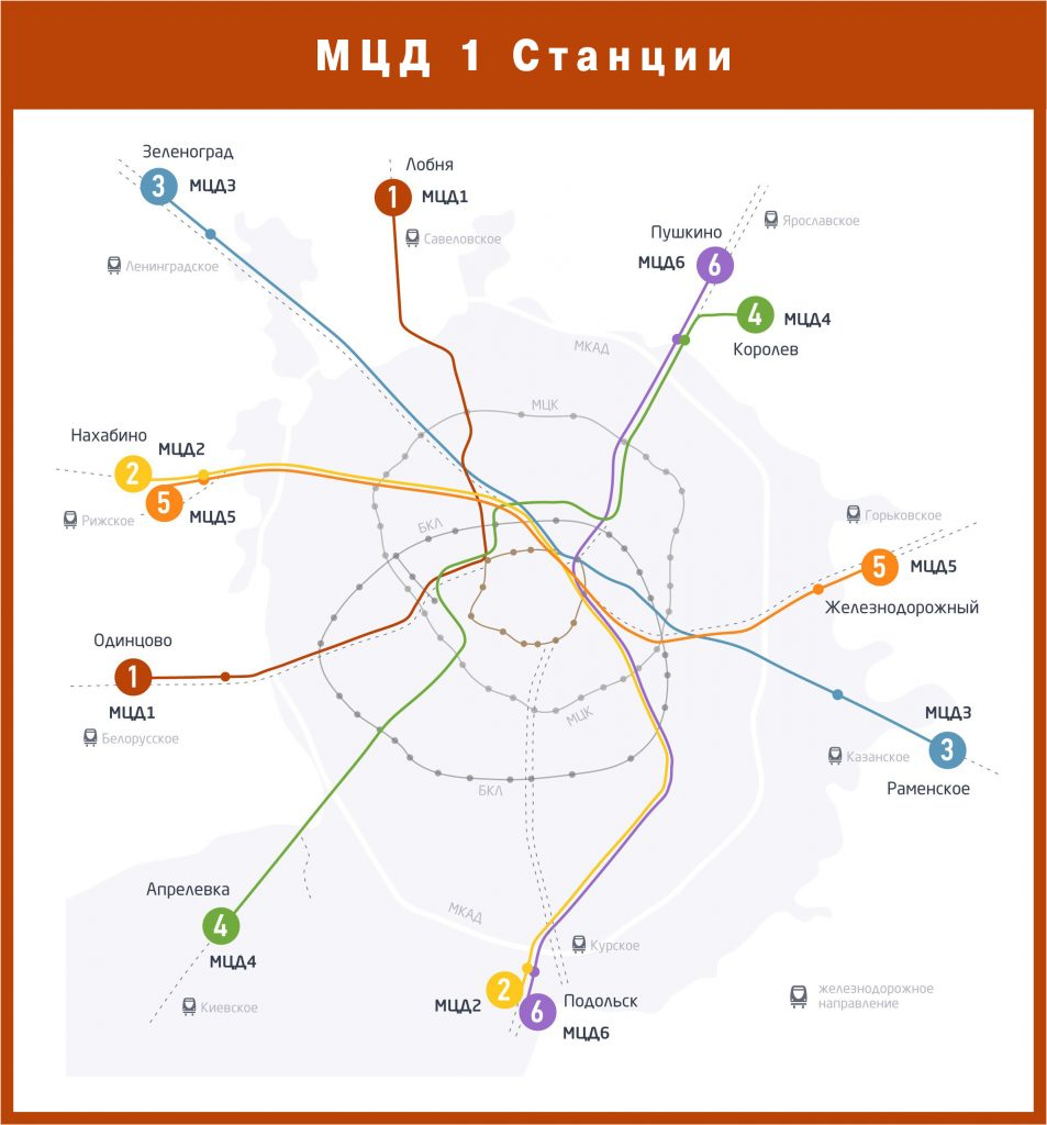 МЦД 1 станции