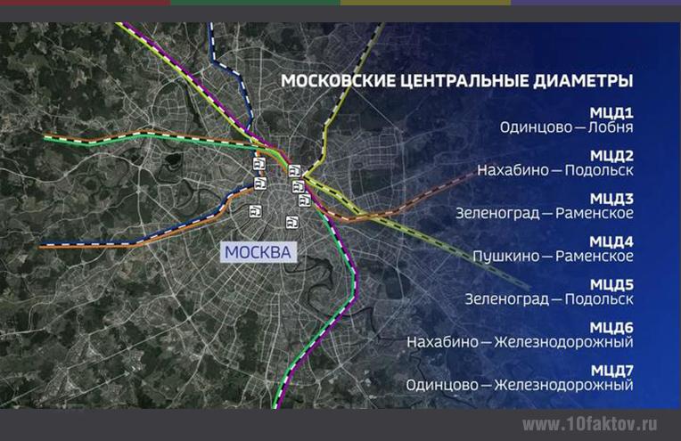 МЦД - схема станций на карте